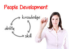 Businesswoman writing people development concept. Stock Image