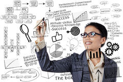 Businesswoman writing success concept Stock Photos