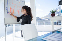 Businesswoman writing on whiteboard in office Royalty Free Stock Photography