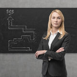 Businesswomen Royalty Free Stock Image