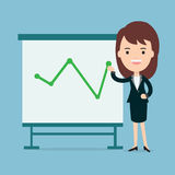 Businesswomen present with board. Increase and decrease diagram on board.Cute woman character present about business.vector and illustration Stock Images