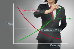 Businesswomen in presentations equilibrium point. Close up Businesswomen in presentations equilibrium point Royalty Free Stock Photos