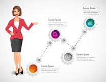 Businesswomen - woman as manager Stock Images