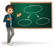 Busniessman cartoon. Businessman cartoon presenting on blackboard Stock Image