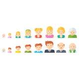 Busto do conceito do envelhecimento ilustração royalty free