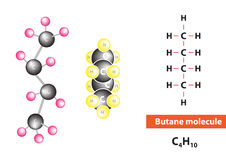 Butane molecular structure Royalty Free Stock Image