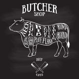 Butcher cuts scheme of beef Royalty Free Stock Photography