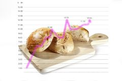 Wheat bread bun, isolated on a line graph with Bread Industry Business Concept royalty free stock images