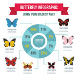 Butterfly infographic concept, flat style. Butterfly infographic banner concept. Flat illustration of butterfly infographic vector poster concept for web Stock Photo