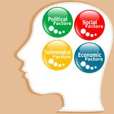 Button PEST Analysis Concept Icon In People Head Stock Images