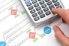 Buy franchise decision. Making business decision about franchise (franchising). Printed decision tree and man calculating on calculator royalty free stock image