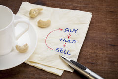 Buy, hold, sell concept. Buy, hold, sell - investing concept on napkin with a cup of coffee and snack stock image