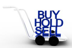 Buy Hold Sell Concept Royalty Free Stock Photography