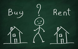 Buy house or rent? Royalty Free Stock Photo