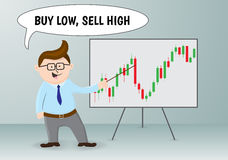 Buy low,sell high. Royalty Free Stock Photo