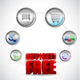 Buy one and get one free ecommerce concept. Illustration design Stock Image