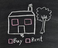 Buy or rent house on blackboard Royalty Free Stock Photo