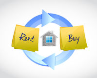 Buy or rent real estate concept illustration Royalty Free Stock Photography