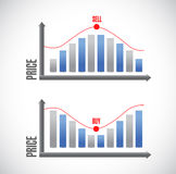 Buy and sale stock graphs illustration design Stock Image