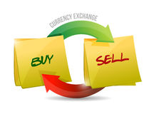 Buy sell currency diagram illustration. Design over a white background Royalty Free Stock Photography