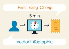Buy tickets infographic Royalty Free Stock Photo