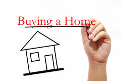 Buying a Home - House with text and male hand with pen - Real Es. House with text and male hand with pen Stock Image