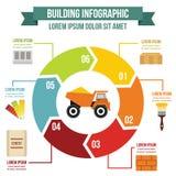 Byggande infographic begrepp, lägenhetstil Arkivfoto