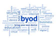 BYOD apportent votre propre bleu de nuage de Word de dispositif illustration libre de droits