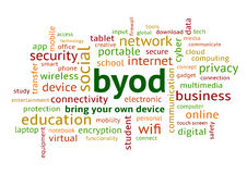 BYOD Bring Your Own Device Colourful Word Cloud. BYOD Bring Your Own Device, Colourful Word Cloud in Lowercase Royalty Free Stock Photo