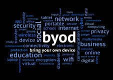 BYOD Bring Your Own Device Word Cloud on Black. BYOD Bring Your Own Device, Word Cloud on Black Background in Lowercase Royalty Free Stock Image