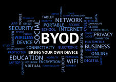 BYOD Bring Your Own Device Word Cloud on Black Uppercase. BYOD Bring Your Own Device, Word Cloud on Black Background in Uppercase Stock Images