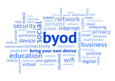 BYOD Bring Your Own Device Word Cloud Blue. BYOD Bring Your Own Device, Blue Word Cloud in Lowercase Royalty Free Stock Photos