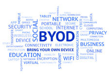 BYOD Bring Your Own Device Word Cloud Blue Uppercase. BYOD Bring Your Own Device, Blue Word Cloud in Uppercase Royalty Free Stock Photography