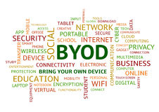 BYOD Bring Your Own Device Word Cloud Colourful Uppercase. BYOD Bring Your Own Device, Colourful Word Cloud in Uppercase Royalty Free Stock Image