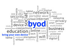 BYOD Bring Your Own Device Word Cloud Royalty Free Stock Photo