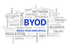 BYOD Bring Your Own Device Word Cloud Uppercase. BYOD Bring Your Own Device, Word Cloud in Uppercase Royalty Free Stock Photo