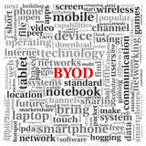 BYOD concept in tag cloud royalty free illustration