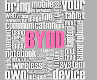 BYOD 3d words. BYOD related words. Part of a series of business concepts Stock Images