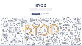 BYOD Doodle Concept royalty free stock photography