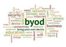 BYOD kommer med din egen apparat det färgglade ordmolnet Royaltyfri Foto