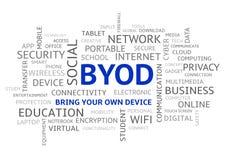 BYOD kommer med dina egna stora bokstav för apparatordmolnet Royaltyfri Foto