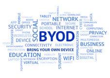 BYOD kommer med dina egna stora bokstav för blått för apparatordmolnet Royaltyfri Fotografi
