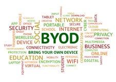 BYOD kommer med ditt eget apparatordmoln färgglade stora bokstav Royaltyfri Bild