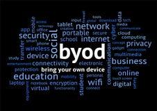 BYOD kommer med ditt eget apparatordmoln på svart Royaltyfri Bild