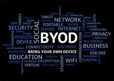 BYOD kommer med ditt eget apparatordmoln på svarta stora bokstav Arkivbilder
