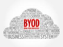 BYOD - traiga sus propias siglas del dispositivo ilustración del vector