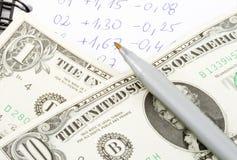 Cálculos del dinero Imagen de archivo
