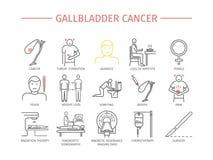 Câncer da vesícula biliar Sintomas, tratamento Linha ícones ajustados Sinais do vetor ilustração stock