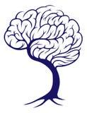 Cérebro da árvore Imagem de Stock Royalty Free