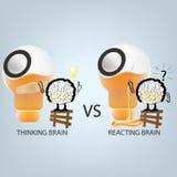 Cérebro de pensamento CONTRA a reação do cérebro Fotos de Stock